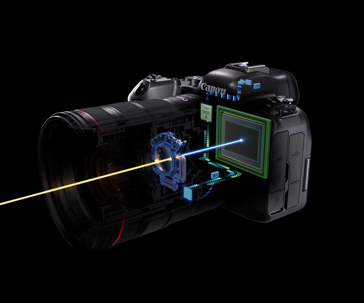 Koordinierte Bildstabilisierung - Canon Academy