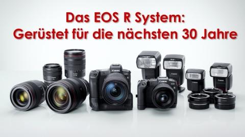 Das EOS R System